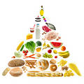 Royalty Free Stock Image Food Pyramid