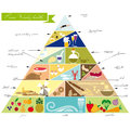 Food pyramid infographic of the nutritional table weekly Stock Images
