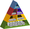 Food Pyramid Shelves Stock Photography