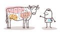 Food retailer - butcher and beef