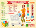 Food safety vector infographics and design elements. Royalty Free Stock Photo