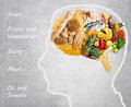 Food shape brain Royalty Free Stock Photography