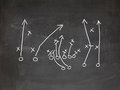 Footbal play strategy drawn out on a chalk board Royalty Free Stock Photo