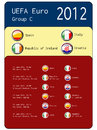 Football 2012 match schedule  - group C Royalty Free Stock Images