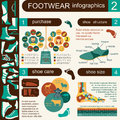 Footwear infographics elements easily edited vector illustration Royalty Free Stock Image