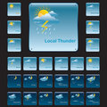 Forecast Banners Royalty Free Stock Photo