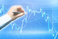 Forex trading Royalty Free Stock Images