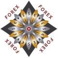Forex Wheel of Currencies
