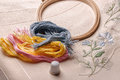Forgotten craft embroidery. The cloth, thread, embroidery hoop, needle, thimble. Close-up Royalty Free Stock Photo