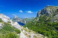 Formentor valley on majorca tropical landscape of rocky coast Royalty Free Stock Photos