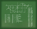 Formula picture of a complicated with curve on a blackboard Royalty Free Stock Photo