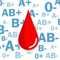 Blood Donation Sign With A Drop
