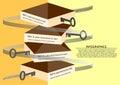 Four keys to success Royalty Free Stock Photo