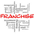 Franchise Word Cloud Concept in Red & Black Royalty Free Stock Photo