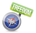 Freedom indicated by compass Stock Image