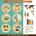 Freelance infographic elements on a colorful background Royalty Free Stock Photography