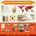 Freelance infographic with icons and text Stock Photos
