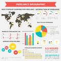 Freelance infographic made in vector easy to edit Royalty Free Stock Photography