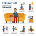 Freelancer infographic elements. A man works at home and has a flexible work schedule.