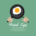 Fried egg in a pan vector illustration eps Royalty Free Stock Photos