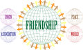 Friendship globe and inscriptions peace association union world Stock Photo
