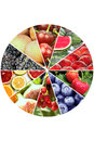 Fruit banners collage close up image Stock Images