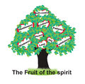 Fruits of the spirit galatians chapter Royalty Free Stock Photography
