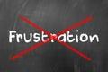Frustration no concept on blackboard Stock Images