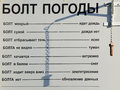 Funny gadget for weather forecast screwbolt which can predict russian language Royalty Free Stock Image