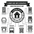 Furniture infographic concept, simple style