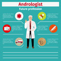 Future profession andrologist infographic