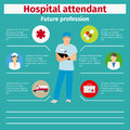 Future profession hospital attendant infographic