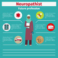 Future profession neuropathist infographic