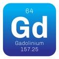 Gadolinium chemical element Royalty Free Stock Photo