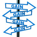 Gain gains in all directions concept word on each direction arrow on a street sign pole Royalty Free Stock Images