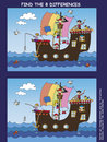 Game for children find the eight differences Royalty Free Stock Images