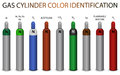 Gas cylinder color identification Royalty Free Stock Photo