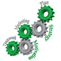 Gears with text teamwork marketing motivation strategy and plan white background Stock Photography