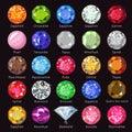 Gems naming chart Royalty Free Stock Photo