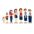 Generations woman. People generations at different ages. All age categories - infancy, childhood, adolescence, youth Royalty Free Stock Photo