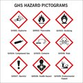 Ghs hazard pictograms Royalty Free Stock Photo