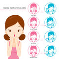 Girl With Facial Skin Problems And Treatment Icons