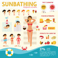 The girl sunbathes on the beach and tanning summer, wholesome food at sunburn, infographics elements. Woman resting on Royalty Free Stock Photo
