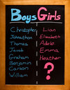 Girls and Boys names Stock Photography