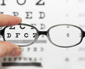 Glasses on eye chart the Royalty Free Stock Photo