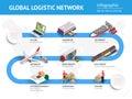 Global logistics network Flat 3d isometric vector illustration.