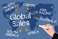 Global sales chalkboard hand writing on a with the words and arrows pointing to all the worldwide continents Royalty Free Stock Photo