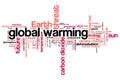 Global warming Royalty Free Stock Photo