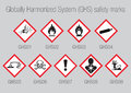 Globally Harmonized System Safety Marks Royalty Free Stock Photo