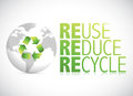 globe reduce, reuse, recycle sign Royalty Free Stock Photo